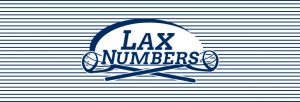 lax numbers rankings